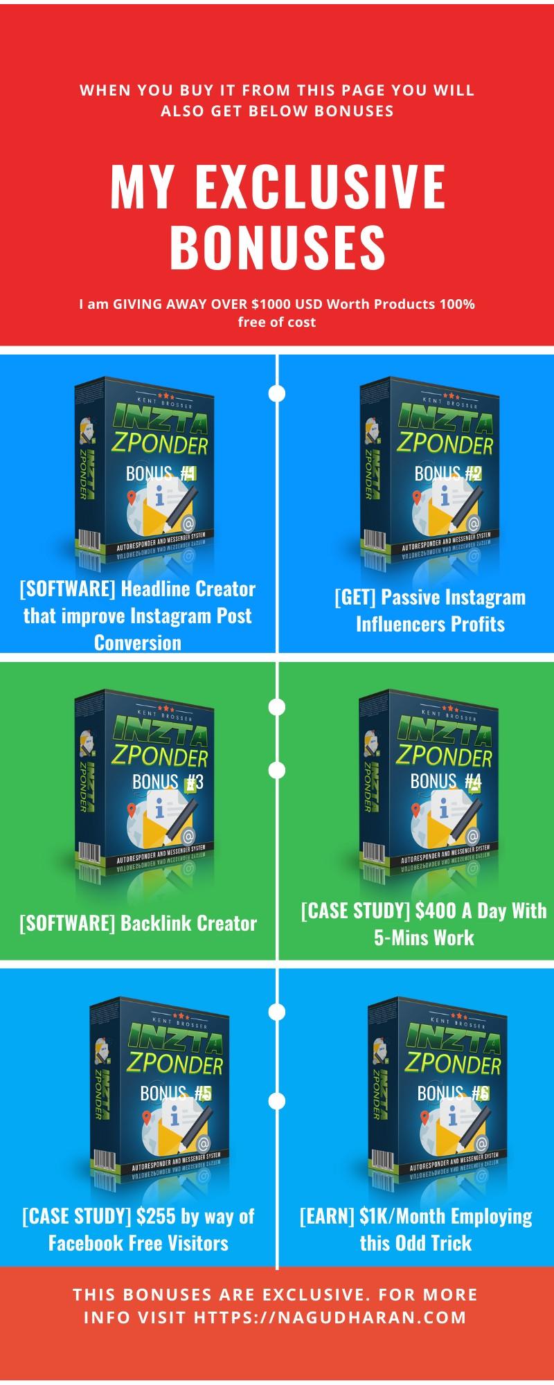 InztaZponder Review Bonuses